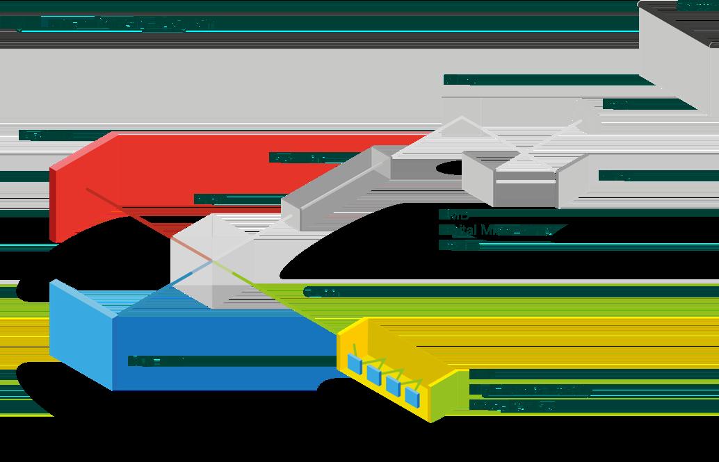 High Lumen Density Diagram